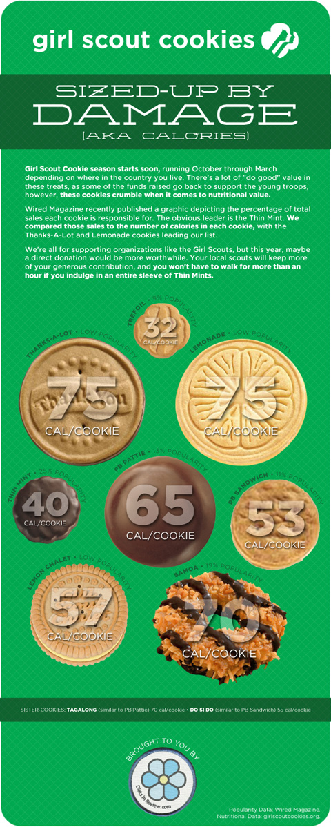 girl-scout-cookies-calories