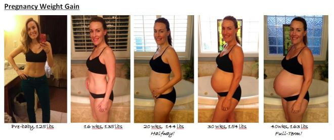 How fast lose belly fat photo 4