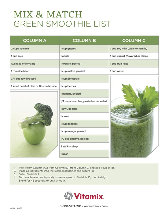 vitamix-smoothie-list