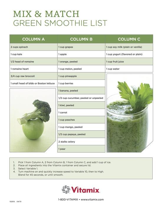vitamix-smoothie-list